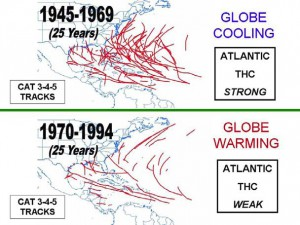 Tracks of severe Atlantic hurricanes, 1945-1994