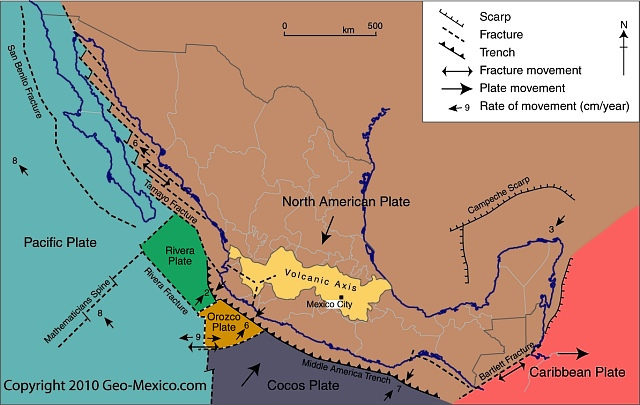 Mexico's position in relation to tectonic plates