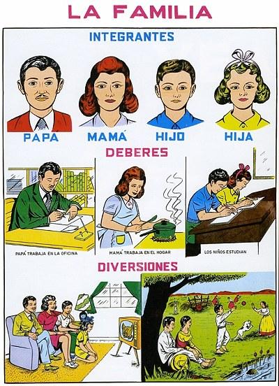 """""""La Familia"""" (""""The Family""""). School chart of unknown date."""
