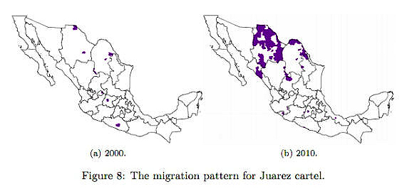 Coscia & Ríos, Figure 8: Changing pattern of Juárez cartel