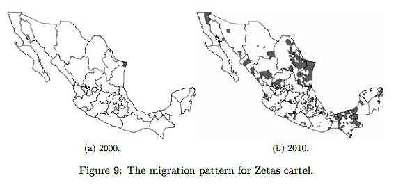 Coscia & Ríos, Figure 9: Changing pattern of Zetas