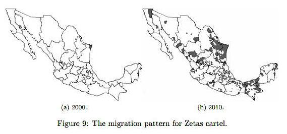 Coscia & Ríos, Figure 9: Changing pattern of Zetas