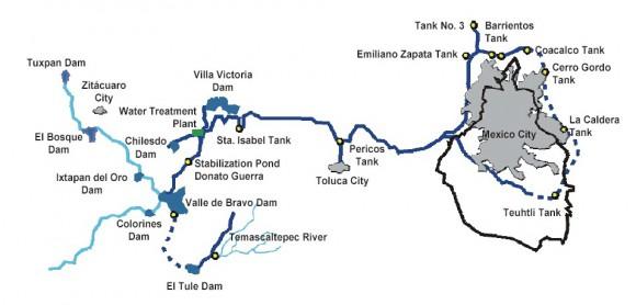 Map of the Cutzamala project