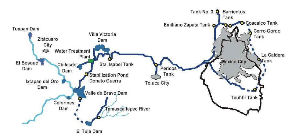 Afbeeldingsresultaat voor water system mexico city map