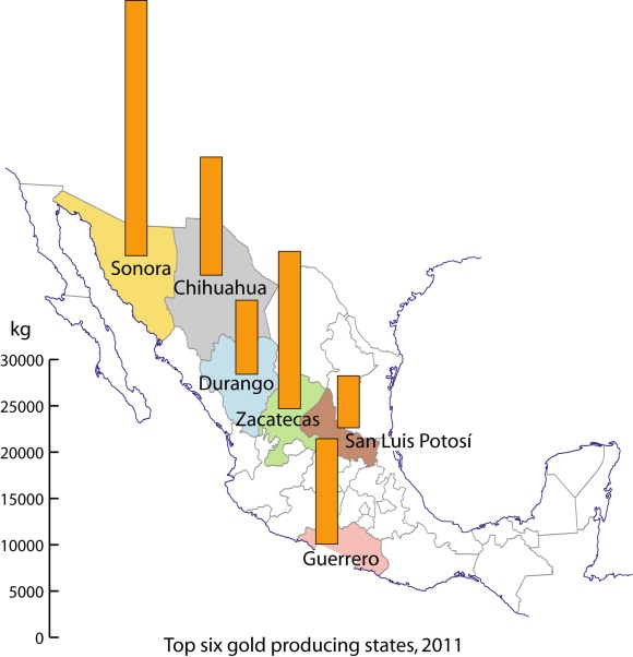 Gold production in Mexico, 2011. Data: INEGI. Credit: Tony Burton/Geo-Mexico
