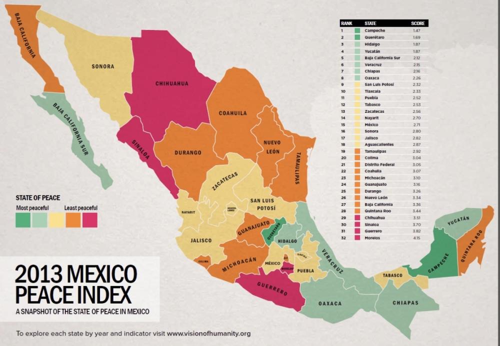 Mexico Peace Index