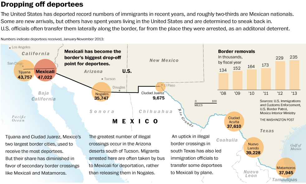 Number of people deported to Mexico's border cities