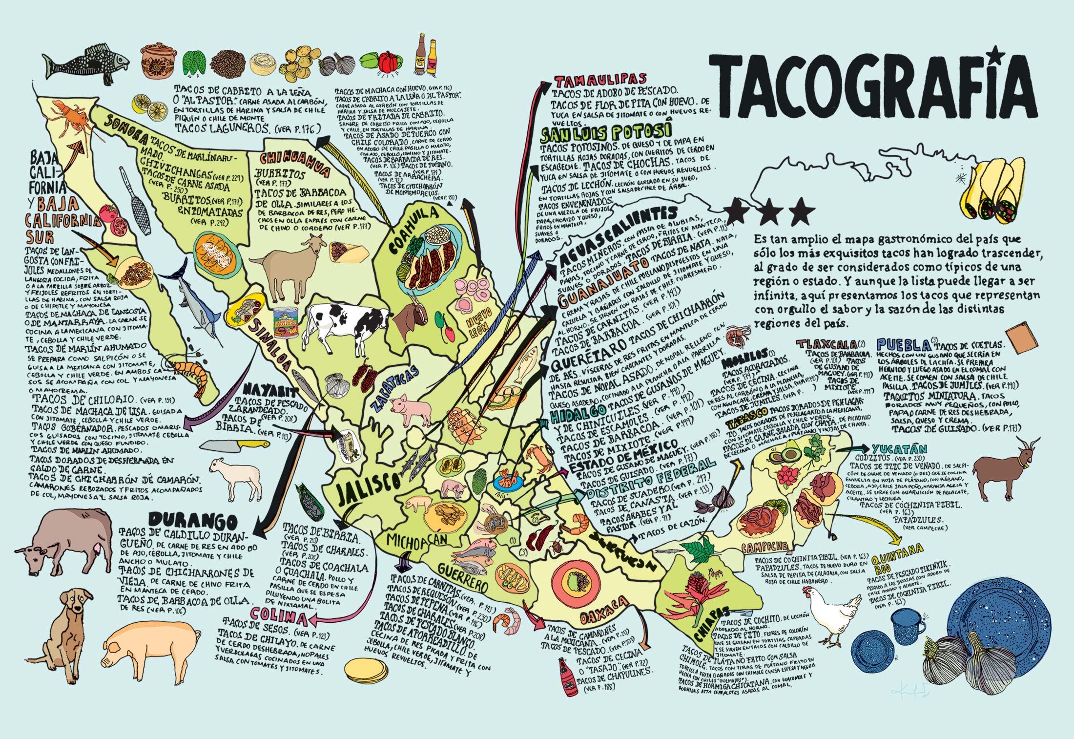 Regional varieties of Mexican tacos