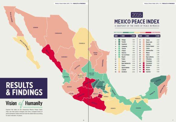 Mexico Peace Index, 2015