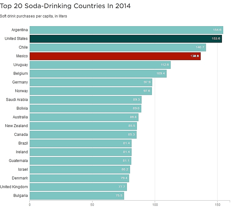 Health GeoMexico The Geography Of Mexico - Age to drink in mexico