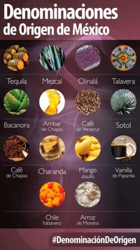 mexico-denomiation-of-origin-poster